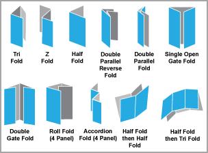 folding_Chart